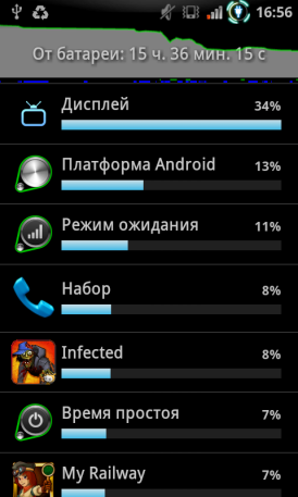 Battery Disc для Android